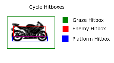 Hitbox Diagram For A Motorcycle