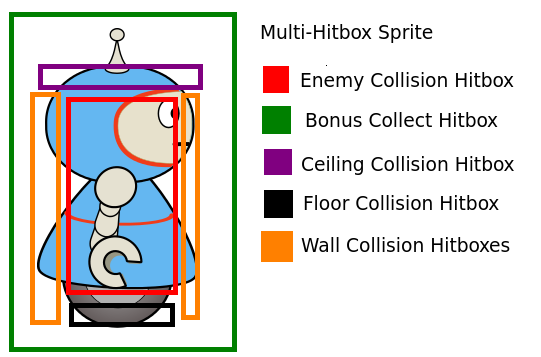 A Diagram Of A Robot With Multiple Hitboxes
